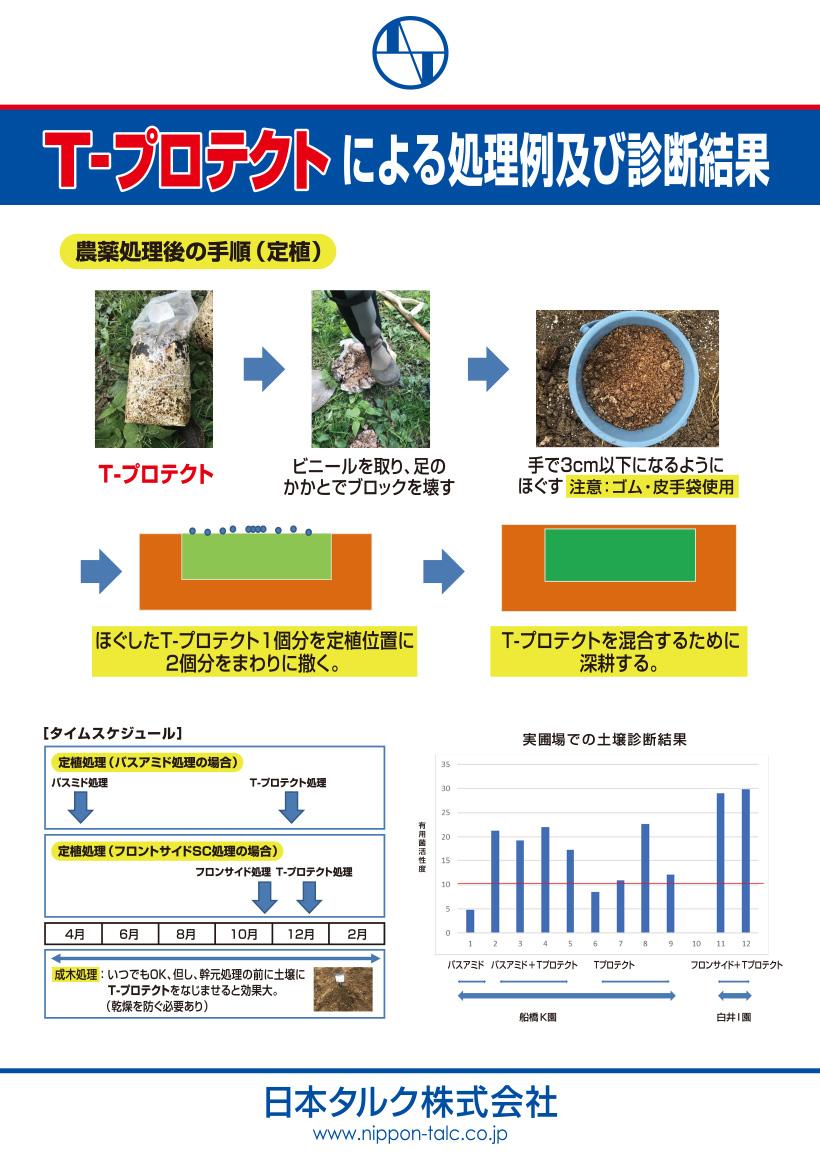 土壌改良材プロテクトシリーズ No.4